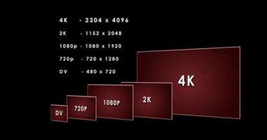 """يعنى إيه شاشات """"8K""""؟ وما هو سبب تسمية البعض منها بهذا الاسم؟"""