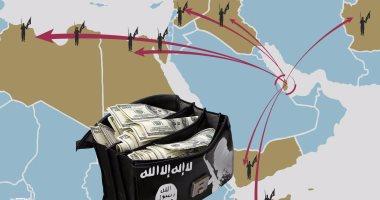4 وسائل للجماعات الإرهابية تستغلها فى تمويل المنظمات الأهلية للإرهاب