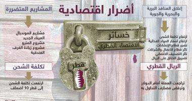 بالإنفوجراف.. انهيار قطر اقتصاديا بسبب إصرارها على دعم الإرهاب