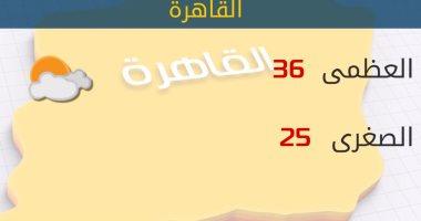 الأرصاد: طقس اليوم مائل للحرارة.. والعظمى بالقاهرة 36 درجة -