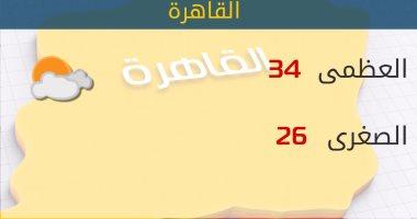 الأرصاد: طقس اليوم مائل للحرارة.. والعظمى بالقاهرة 34 درجة -