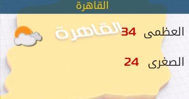 الأرصاد: انخفاض ملحوظ فى درجات الحرارة.. والعظمى بالقاهرة 34 درجة