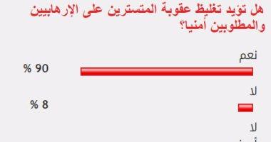 90% من القراء يؤيدون تغليظ عقوبة المتسترين على الإرهابيين والمطلوبين أمنيا