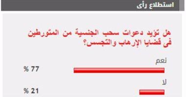 77% من القراء يؤيدون سحب الجنسية من المتورطين فى قضايا التجسس والإرهاب