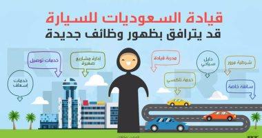 بالإنفوجراف 8 وظائف جديدة متوقعة فى السعودية عقب قيادة المرأة للسيارة اليوم السابع