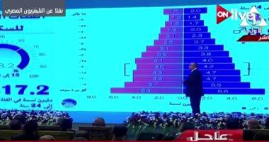 جهاز الإحصاء: إيطاليا المركز الأول للمصريين فى أوروبا بـ560 ألف شخص