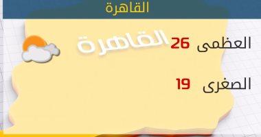 الأرصاد:طقس اليوم معتدل نهارا على معظم الأنحاء والعظمى بالقاهرة 26 درجة
