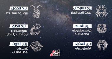 حظك اليوم وتوقعات الأبراج الأربعاء 15/11/2017 على الصعيد المهنى والعاطفى والصحى