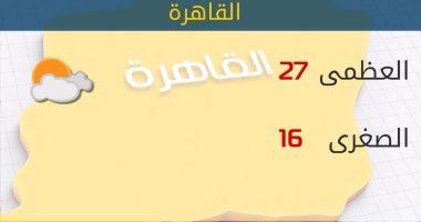 الأرصاد: طقس اليوم معتدل.. والعظمى بالقاهرة 27 درجة