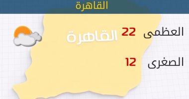 الأرصاد: طقس اليوم شديد البرودة ليلا.. والصغرى بالقاهرة 12 درجة -