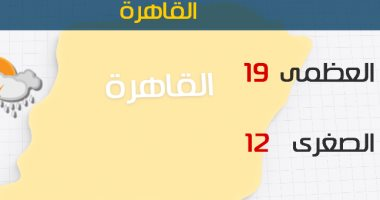 الأرصاد : الطقس اليوم معتدل.. والعظمى بالقاهرة 19 درجة  -