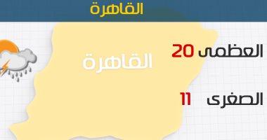أحوال الطقس فى القاهرة
