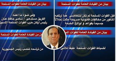 بيان القيادة العامة للقوات المسلحة بشأن سامى عنان