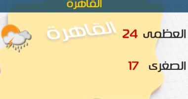 الأرصاد: انخفاض ملحوظ فى درجات الحرارة اليوم.. والصغرى بالقاهرة 17 درجة  -