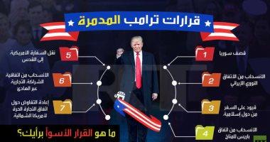 إنفوجراف.. 7 قرارات للرئيس دونالد ترامب وراء أزمات أمريكا