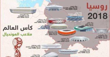 إنفوجراف.. 12 ملعب تستضيف مباريات كأس العالم بمونديال روسيا 2018