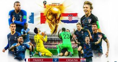 س و ج.. كل ما تريد معرفته عن مباراة فرنسا ضد كرواتيا فى نهائى كأس العالم
