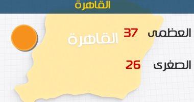 الطقس فى مصر