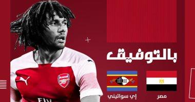 أرسنال يوجه رسالة إلى محمد الننى قبل مباراة مصر وإى سواتينى