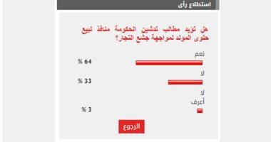 64% من القراء يطالبون بتدشين منافذ حكومية لبيع حلوى المولد لمواجهة الغلاء