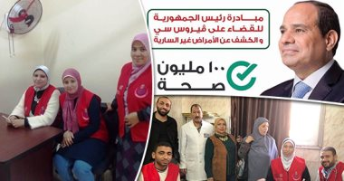 تعرف على الخريطة الصحية لـ50 مليون مصرى وفقا لمبادرة 100 مليون صحة.. 2 مليون و197 ألف مصابون بالأجسام المضادة لفيرس سى و2 مليون و570 ألف بالسكر و 10 مليون و423 ألف مواطن بضغط الدم و19 مليون و740 ألف بالسمنة