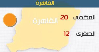 طقس اليوم دافئ نهارا شديد البرودة ليلا.. والصغرى بالقاهرة 12 درجة