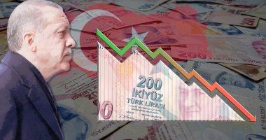 فيتش ريتنجز تتوقع أن ينكمش اقتصاد تركيا العام الحالى style=