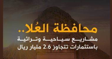 """خارجية السعودية تعرض انفوجراف عن الاستثمار السياحى فى محافظة """"العلا"""""""