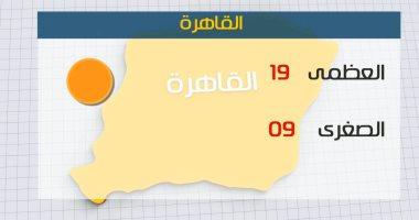 الأرصاد: اليوم تحسن الطقس على جميع الأنحاء.. والعظمى بالقاهرة 19 درجة