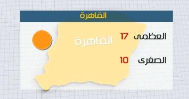 الأرصاد: الطقس اليوم مائل للبرودة.. والصغرى بالقاهرة 10 درجات