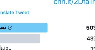 """""""نعم للتعديلات الدستورية"""" فى استطلاع CNN رغم الصياغة المُوجهة سياسيا"""
