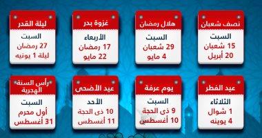 إنفوجراف.. المناسبات والأعياد الإسلامية خلال عام 2019