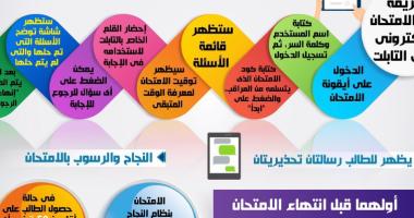 إنفوجراف.. أبرز المعلومات عن امتحان شهر مايو لطلاب أولى ثانوي على التابلت