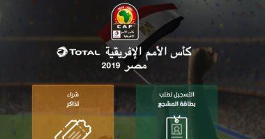 تذكرتى: فى حالة بيع تذاكر كأس الأمم لأخرين سيمنع البائع والمشترى من حضور المباريات