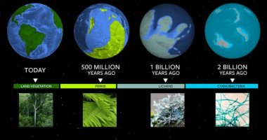 الألوان المتغيرة للأرض تساعد فى العثور على كواكب صالحة للحياة