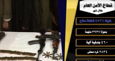 فيديو.. تعرف على جهود الشرطة لحفظ الأمن قبل عيد الأضحى