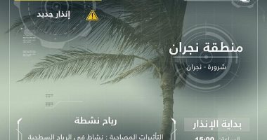 الأرصاد السعودية تحذر من رياح مثيرة للأتربة والغبار على منطقة نجران