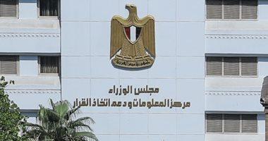 تعرف على أهمية البورصة السلعية للاقتصاد المصرى
