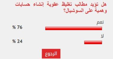 76% من القراء يؤيدون تغليظ عقوبة إنشاء حسابات وهمية على السوشيال ميديا