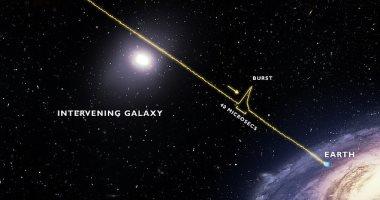 العثور على هالة غامضة حول مجرة تبعد 4 مليارات سنة ضوئية عن الأرض