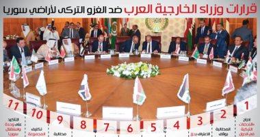 إنفوجراف.. قرارات وزراء الخارجية العرب ضد الغزو التركى لأراضى سورية