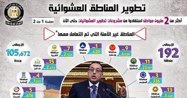 """إنفوجراف.. الحكومة تكشف جهود الدولة لتطوير المناطق العشوائية: 2مليون مواطن استفادوا حتى الآن..وتؤكد:مصر خالية من المناطق غير الآمنة بعام 2020 وغير المخططة بـ2030.. وجارى تنفيذ 4392وحدة بـ""""معا لتطوير العشوائيات"""""""