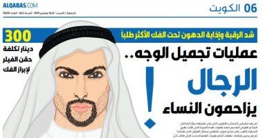 القبس الكويتية: الرجال يزاحمون النساء فى عمليات تجميل الوجه وحقن الفيلر