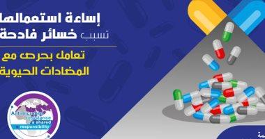 القضاء على مقاومة المضادات الحيوية باستخدام فيروسيات صناعية يتم زرعها بالجسم