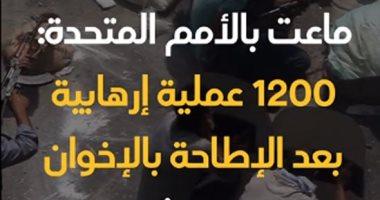 ماعت بالأمم المتحدة: 1200 عملية إرهابية بعد الإطاحة بالإخوان و2574 شهيد.. فيديو جراف