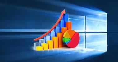 تقرير: انخفاض الحصة السوقية لنظام ويندوز 10 -
