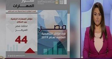 القاهرة للدراسات الاقتصادية: مصر تقدمت فى 8 محاور و53 فرعية بتقرير التنافسية -