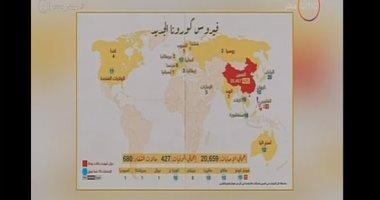 """رامي رضوان يعرض خريطة انتشار فيروس كورونا حول العالم بـ""""مساء dmc"""""""
