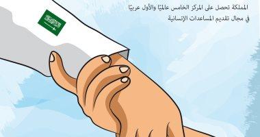كاريكاتير صحيفة سعودية.. المملكة الأولى عربيا فى تقديم المساعدات الإنسانية