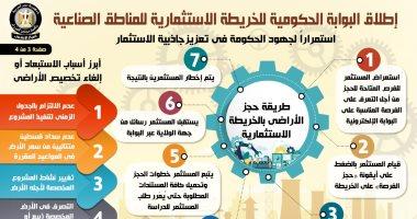 إطلاق البوابة الحكومية للخريطة الاستثمارية للمناطق الصناعية ..إنفوجراف